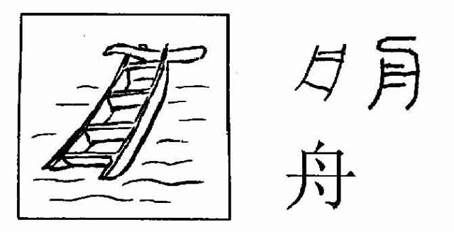 [转载]汉字看图识字入门续篇——接着写给外国朋友和小学一年