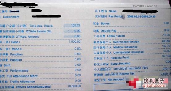 【晒工资】中石油海外项目部工资待遇 - 晒工资