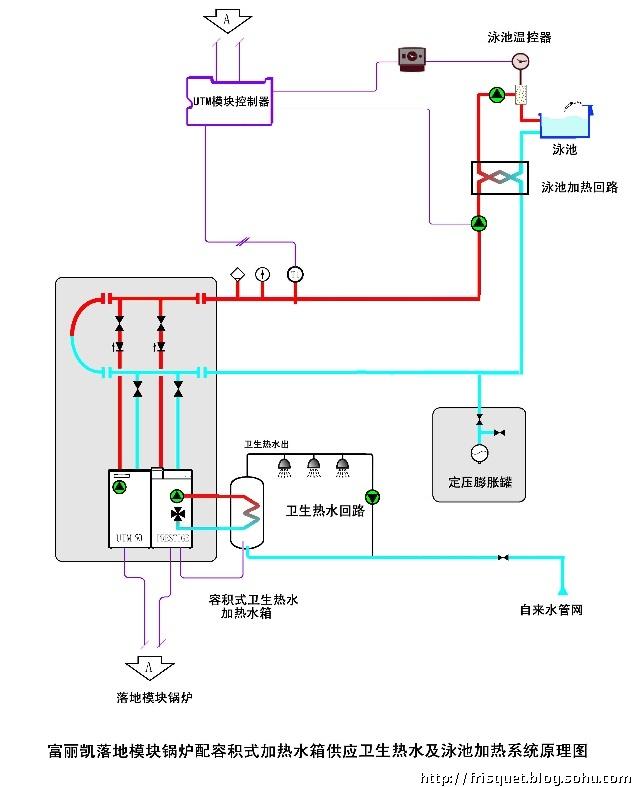 锅炉循环泵温控器接线图