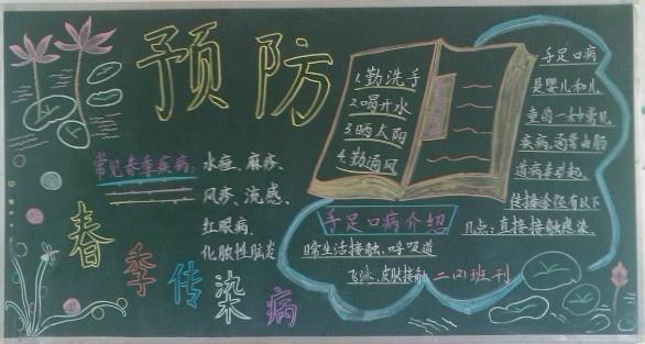 初一黑板报版面设计
