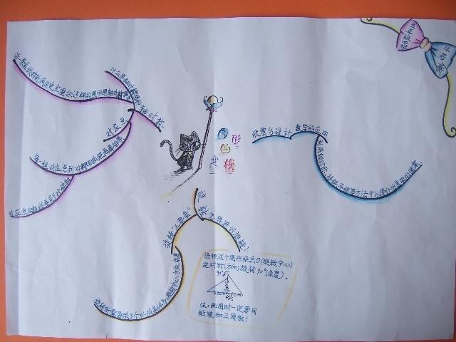 张志娜小学数学工作室;; 5年级数学思维导图; 第一单元思维导图