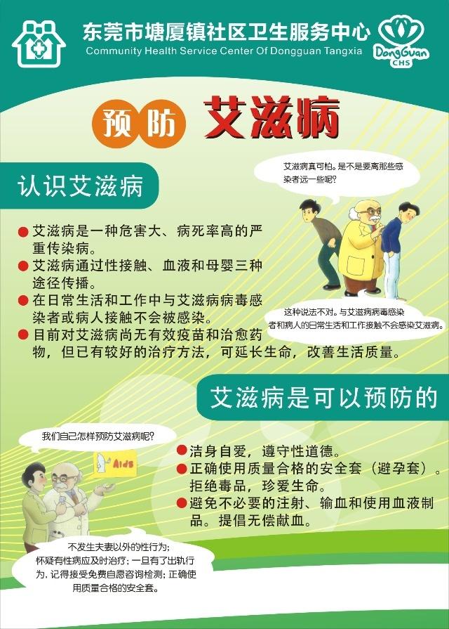 预防艾滋病宣传海报电子版
