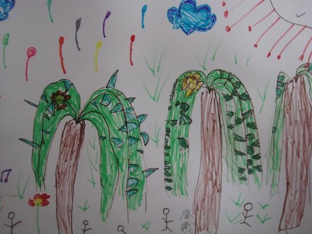 柳树姑娘-快乐涂鸦儿童画-搜狐博客